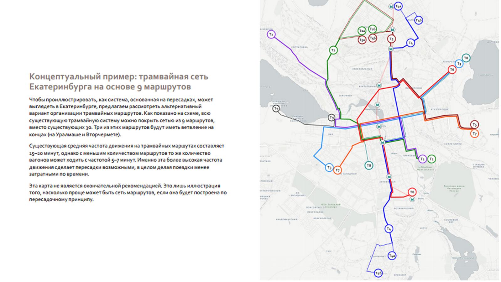 Новая маршрутная сеть екатеринбург схема