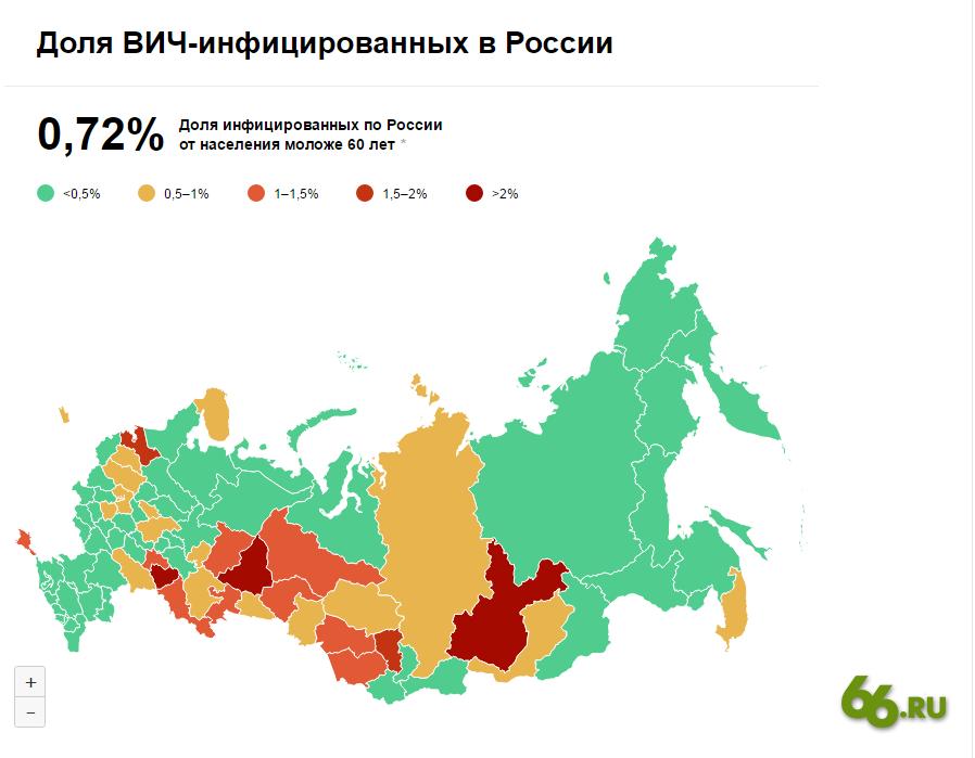 Министр финансов отказался выделять 70 млрд руб. наборьбу сВИЧ