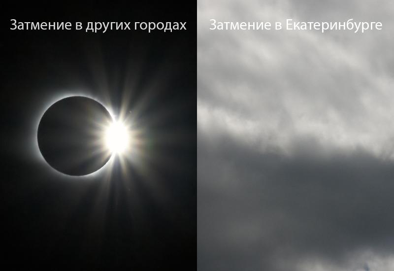 Солнечное затмение онлайн: видеотрансляция Портала 66.ru