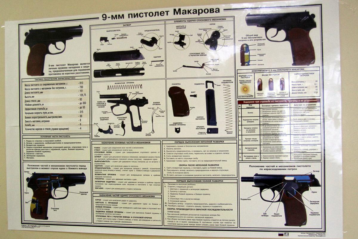 В Нижнем Тагиле нашли незаконную мастерскую по производству оружия
