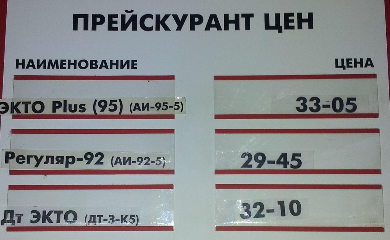 Мониторинг 66.ru: резко подорожали бензин и солярка