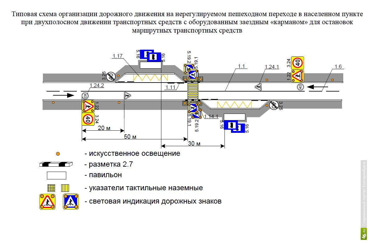 Схема установки новых дорожных знаков