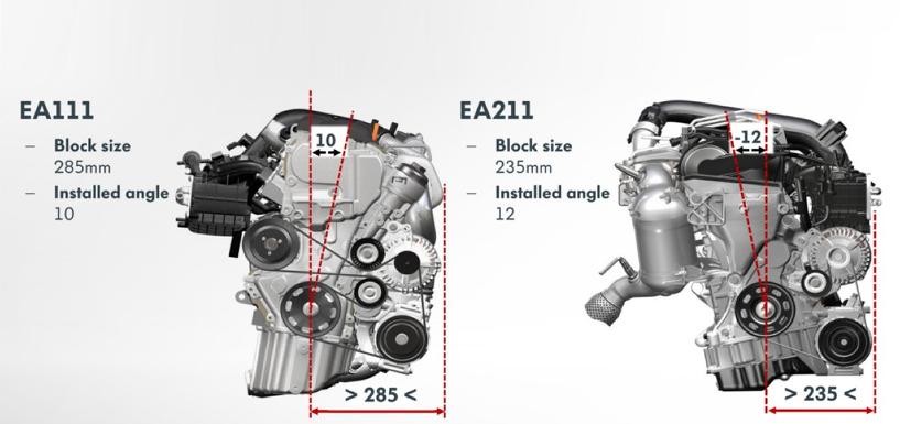 фольксваген поло седан двигатель производитель