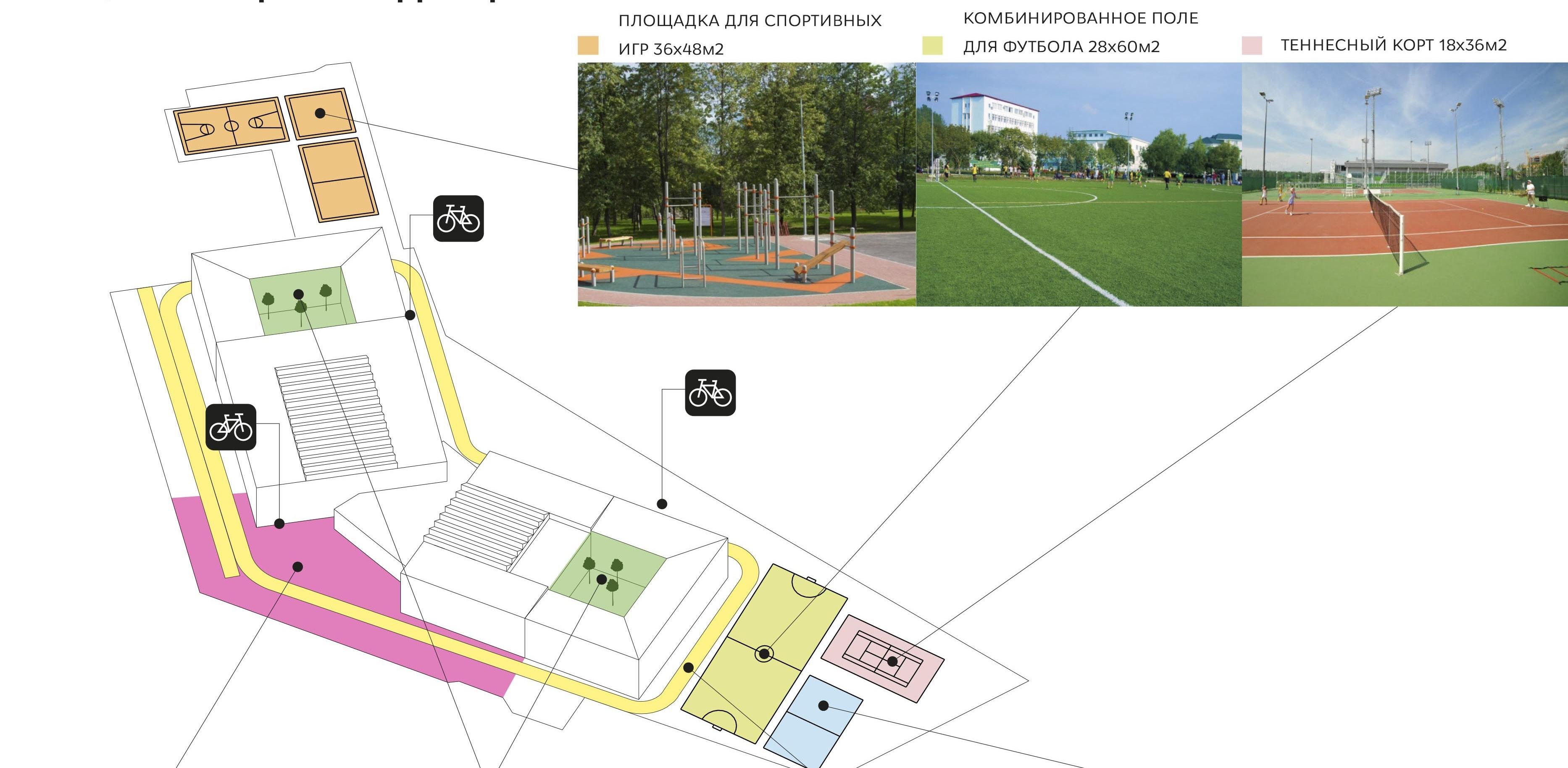 Под новые учебные корпуса и общежитие СУНЦ УрФУ отдадут 5 га технопарка «Университетский»